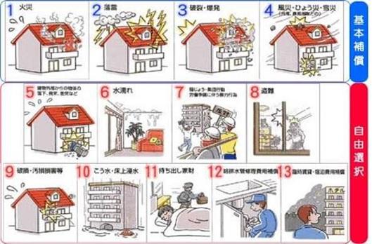火災保険写真2