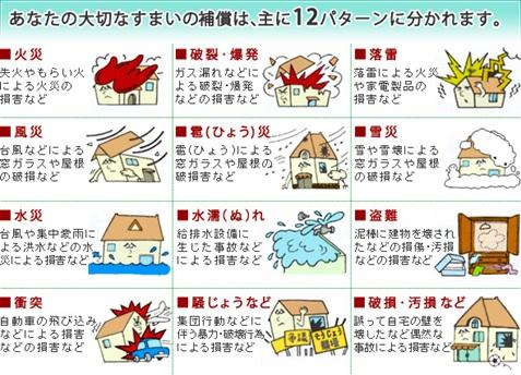 火災保険写真6